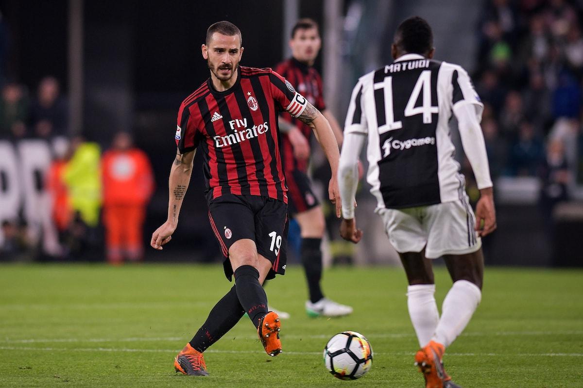 Juventus - AC Milan Soccer Prediction
